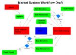 Market_System_Draft.PNG