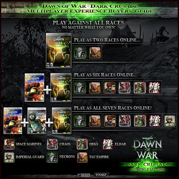 Хотите скачивать фильмы, музыку, игры и т. Уведомлять о Warhammer 40.000
